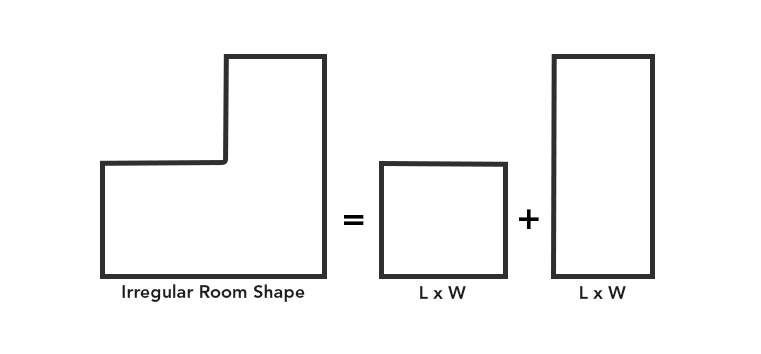 Q2 2021 Right Products Article Irregular Room Shape